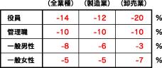 sokuho_1.jpg