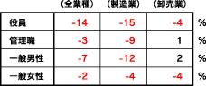 sokuho_2.jpg