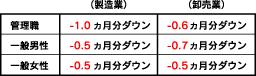 sokuho_3.jpg